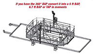 360º Blade Access Platforms (BAP) an convert 5 ft, 6 ft BAP or TAP Moments