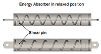 Energy Absorbing Shear Pin - 1