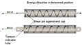Energy Absorbing Shear Pin - 2